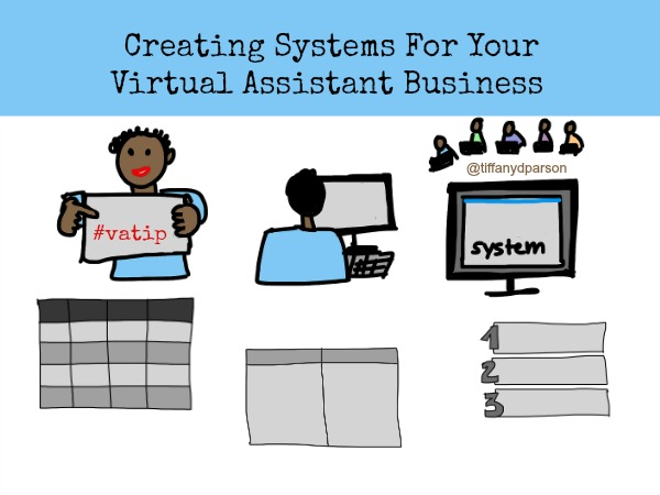 Creating Systems For Your Virtual Assistant Business